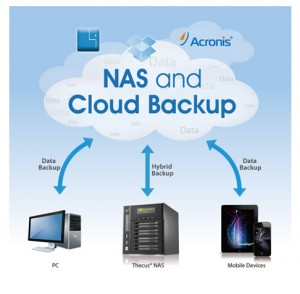 IT Disaster Recovery Solution San Diego